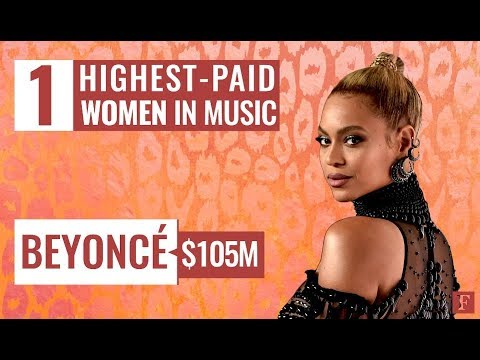 Beyoncé Tops the Forbes Highest Paid Women in Music List with $105 Million