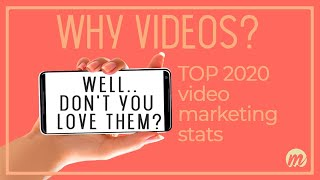Video Marketing Stats of 2020