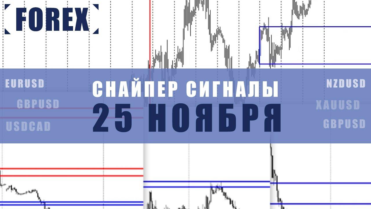СИГНАЛЫ СНАЙПЕР НА 25 НОЯБРЯ  | Трейдер Ян Сикорский