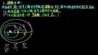 3-3觀念04週期定律(克卜勒三大行星運動定律之第三定律)