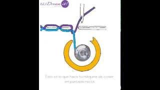 86af4505107 Máquina de coser en puntada recta