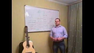 Занятие 1. Профессиональное обучение игре на гитаре за 12 уроков.