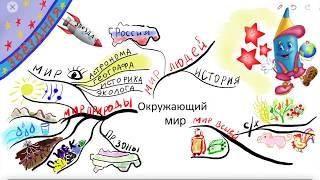 Мир глазами географа (Урок окружающего мира Школа 60 минут)