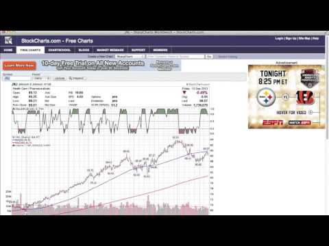 Apis Bull Free Stock Charting Services - creating a stock watch list