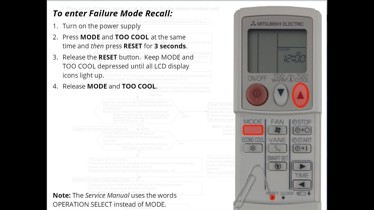 Failure Mode Recall - M-Series Troubleshooting