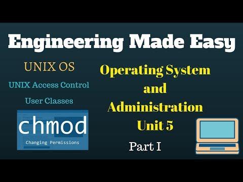 Unix Access Control Mechanism (Unit 5)