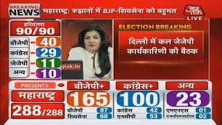 Haryana Results: शुक्रवार को JJP करेगी Delhi में बैठक, तय होगा किसके साथ जाएंगे !