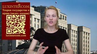 видео Классификация функций государства