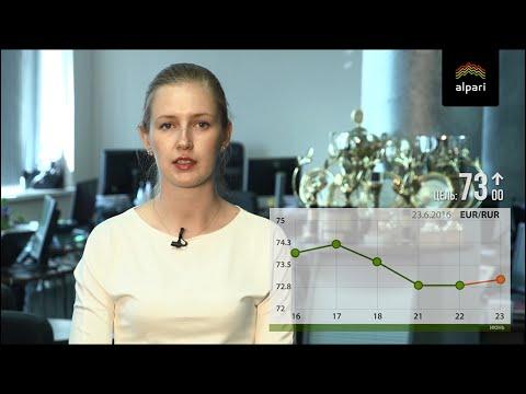 Рубль вырос к доллару и евро на открытии торгов