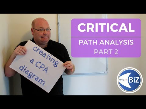 A level Business Revision - Critical Path Analysis (Part 2)