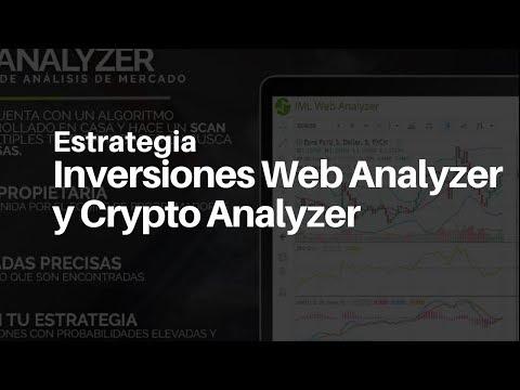 Web Analyzer y Crypto Analyzer Snap Back Estrategia - Daniel Ching  (CryptoManiac Session)