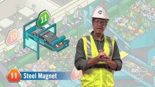 Virtual Tour of a Recycling Center - ReCommunity