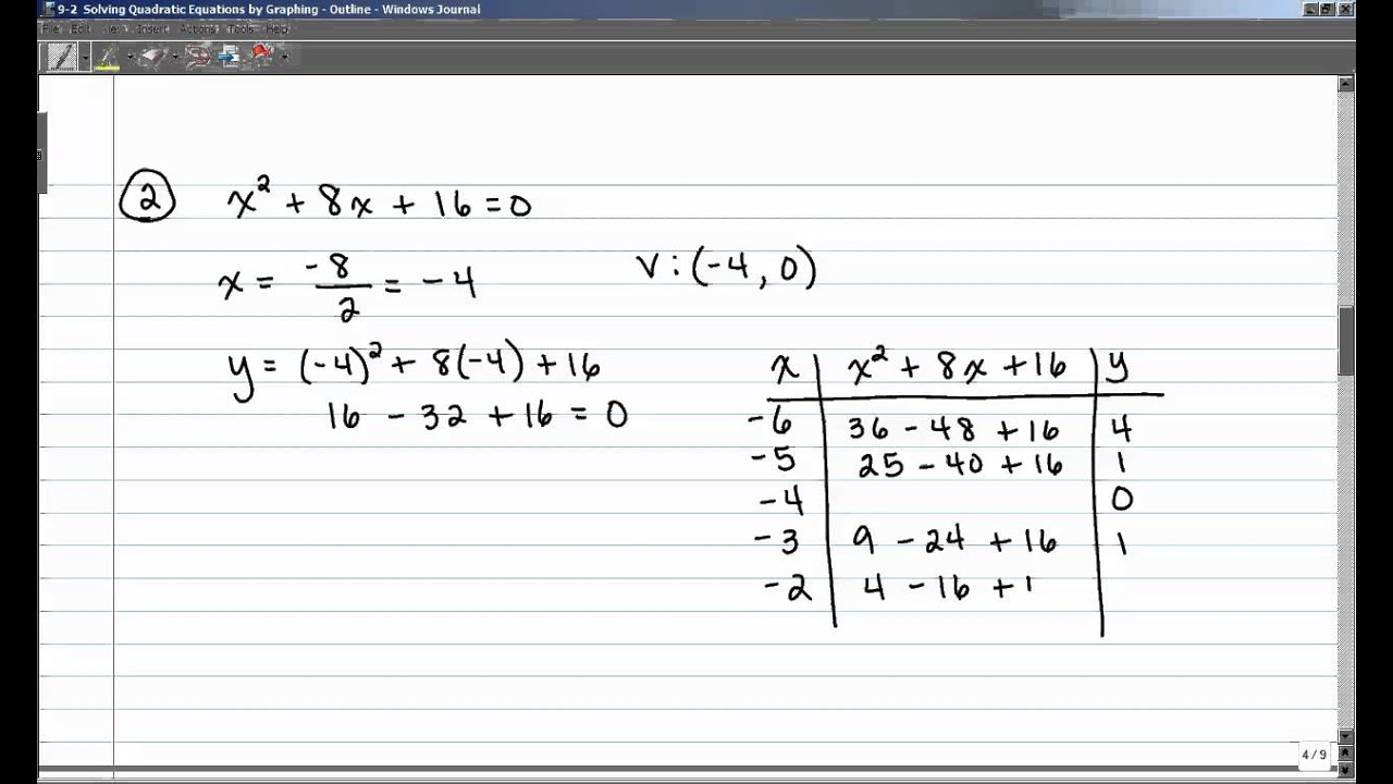 92 Solving Quadratic Equations by Graphing YouTube – Solving Quadratics by Graphing Worksheet