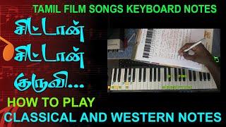 CHITTAAN CHITTAAN KURUVI / CLASSICAL AND WESTERN NOTES/MY MUSIC MASTER