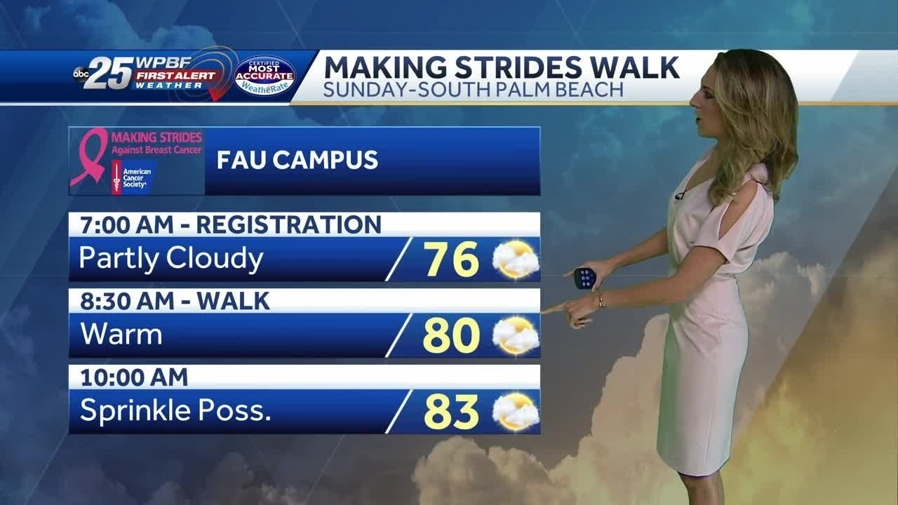 isolated-showers-possible-sunday