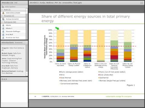 Primary Energy Demand of Renewable Energy Carriers - Part 2: Policy Implications