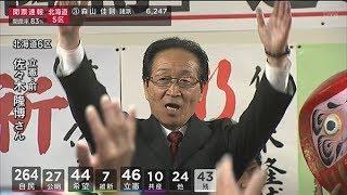 【選託2017衆院選 第48回衆議院議員総選挙】北海道6区 佐々木隆博氏(立憲・前)が当選