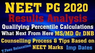 Neet PG 2020 RESULTS Analysis Counselling Detailed Information FEES CUTOFFS SEATS Counselling Tips