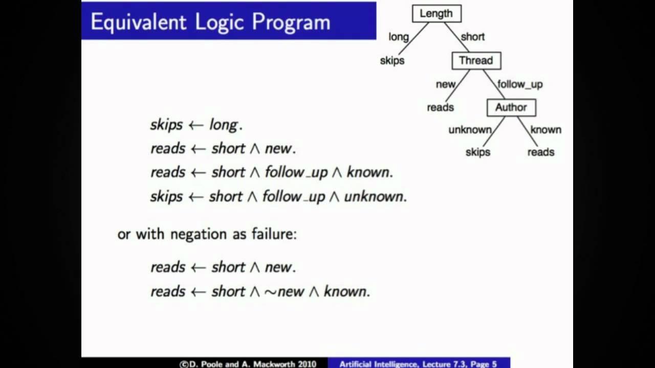 Decision Tree Representation Issues Youtube Logic Diagram