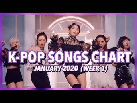 (TOP 100) K-Pop Songs Chart | January 2020 (Week 1)