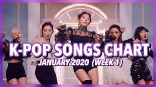 Baixar (TOP 100) K-Pop Songs Chart | January 2020 (Week 1)
