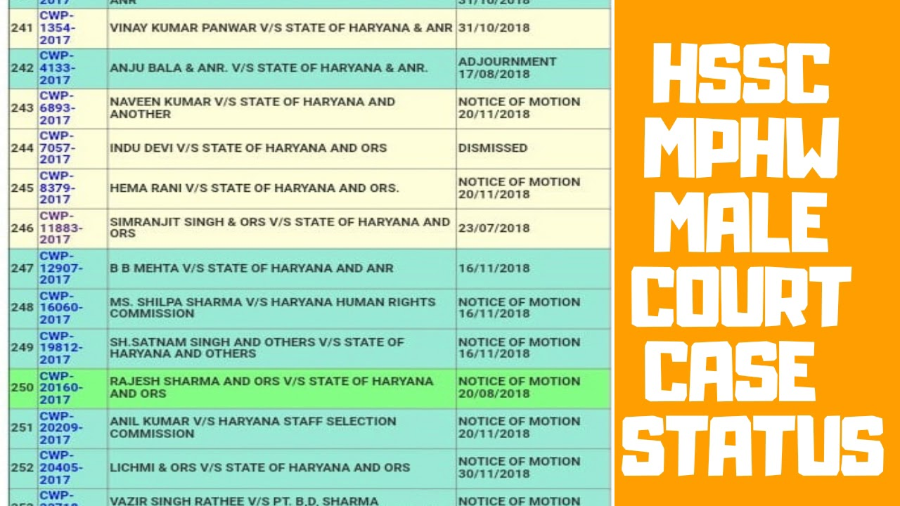 HSSC MPHW MALE COURT CASE STATUS OR UPDATE OR NEWS