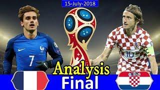 France vs Croatia Final I Bangla Funny Dubbing I Fifa World cup 2018 ISomeOneG