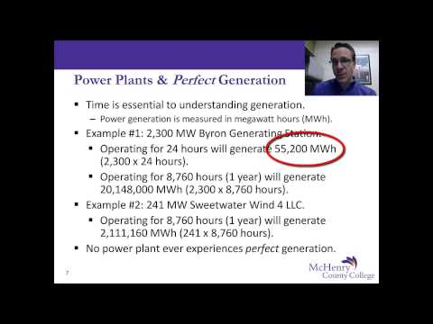 Power Plant Capacity and Perfect Generation