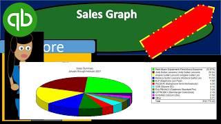 QuickBooks Pro 2018 Sales Graph - QuickBooks Desktop 2019