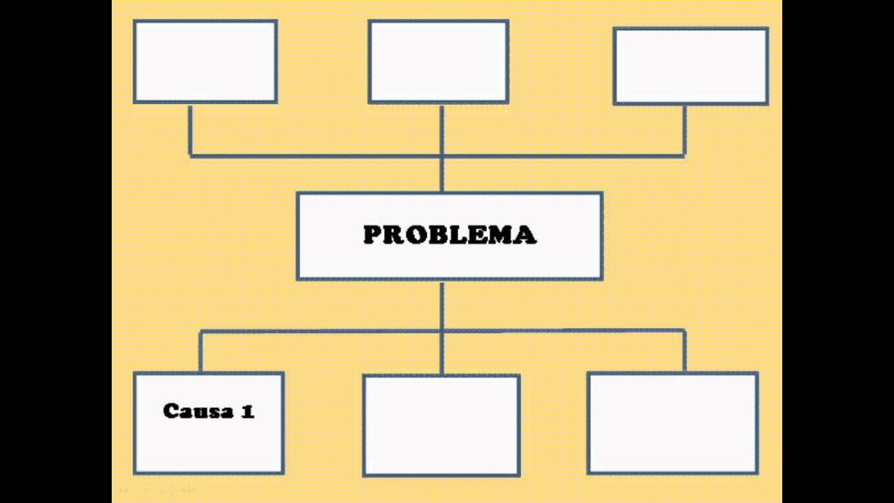 diagrama de arbol de problemas en word