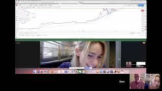 Hyperwave - The Seljen Trading System