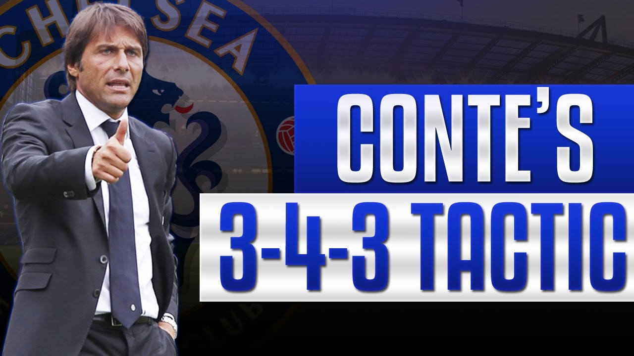 Image result for Antonio Conte on 3-4-3 and getting embarrassed about his celebrations