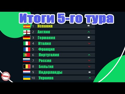 Таблица коэффициентов УЕФА. Итоги. Каких стран не будет в плей-офф Лиги Чемпионов и Лиги Европы?