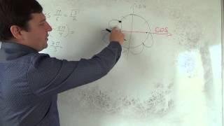 Алгебра 10 класс. 27 сентября. Числовая окружность и КОСИНУС!