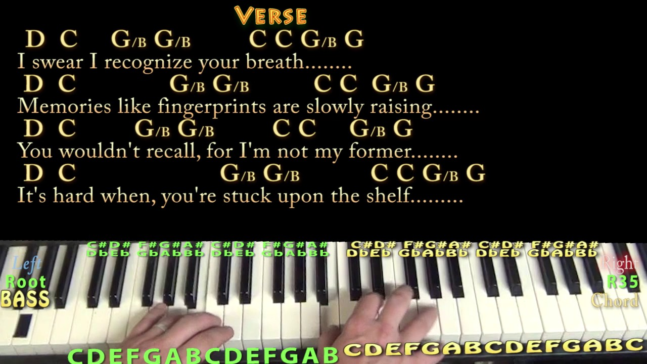 Elderly woman behind the counter in a small town piano lesson elderly woman behind the counter in a small town piano lesson chord chart lyrics hexwebz Images