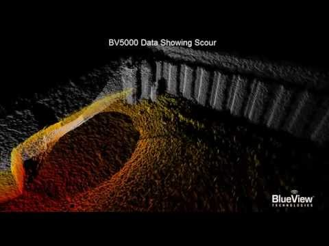 3D Multibeam Scanning Sonar Lock Undercut