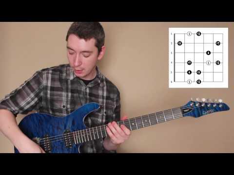 Vitali T - Exotic Scales - Iwato Scale
