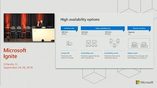 Getting started with Azure IaaS - compute storage and networking - BRK2405