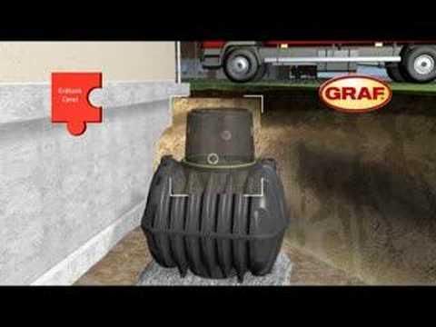 Graf Garantia Regenwasser Nutzungsanlage Youtube