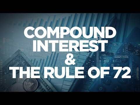 Compound Interest and the Rule of 72 — Cardone Zone
