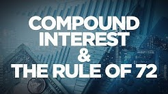 Compound Interest and the Rule of 72 - Cardone Zone