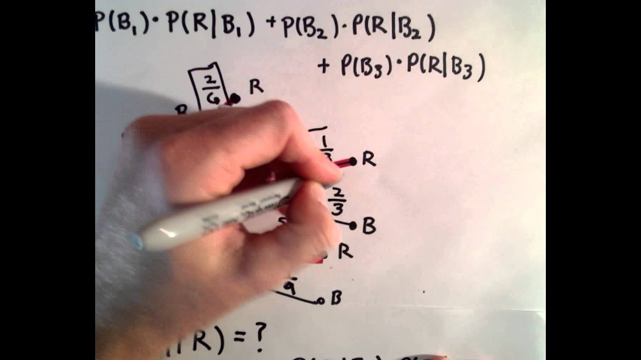 Bayes ' Theorem / Law , Part 2