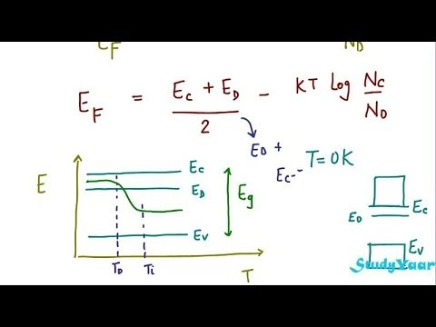 Fermi Level In Extrinsic Semiconductor Theory Effect Of
