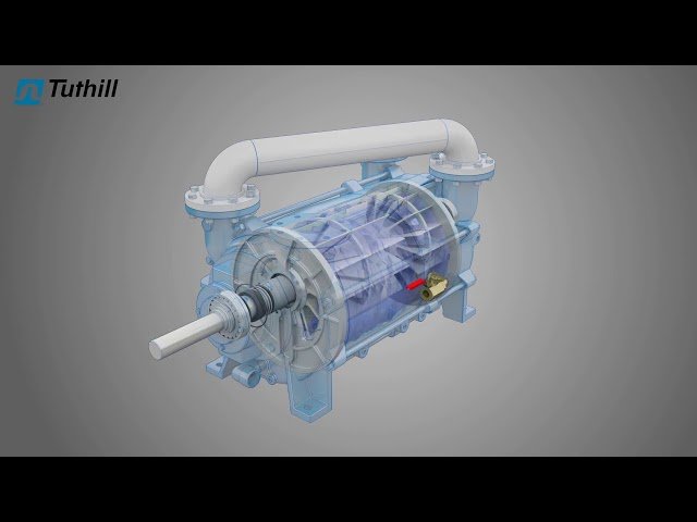 Tuthill KLRC Liquid Ring Vacuum Pumps