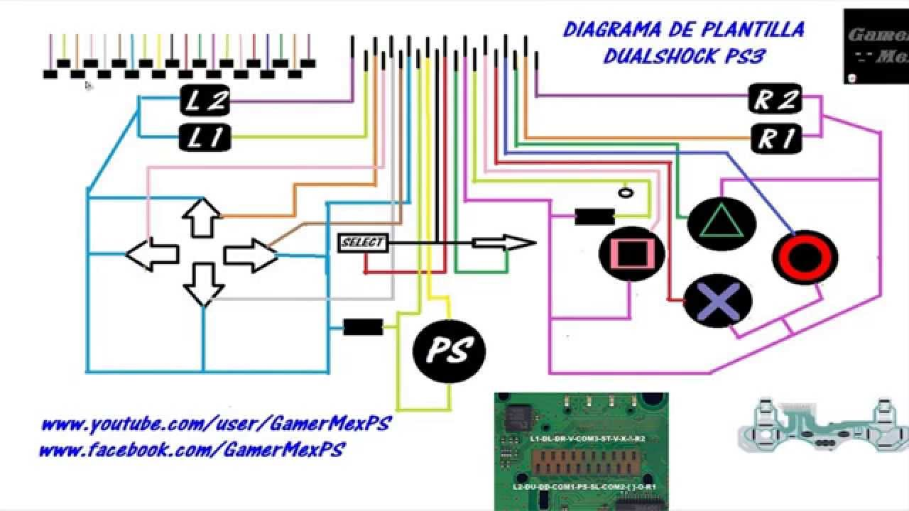 ps2 keyboard to usb wiring diagram 2002 ford explorer cd player diagrama de plantilla dualshock ps3 - youtube