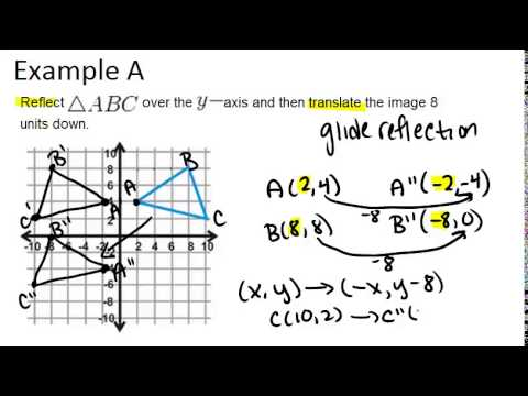 Composition Of Transformations Examples Geometry Concepts Youtube