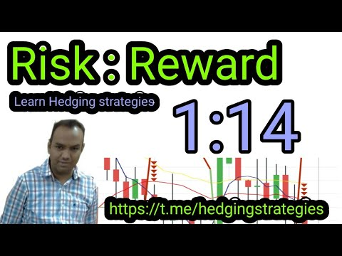 (HINDI) RISK : REWARD 1 :14, HEDGING STRATEGIES ON NIFTY, NIFTY OPTIONS STRATEGIES