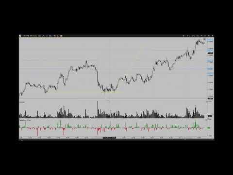 Как научиться торговать с индикатором Delta