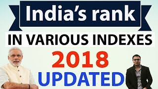 India's rank in various indexes 2018 (Updated) - Current affairs 2018 for SBI PO/IBPS/Clerk/SSC thumbnail