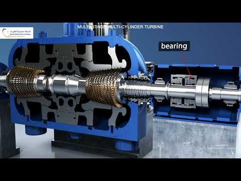 Multi-Stage Multi-Cylinder Turbine